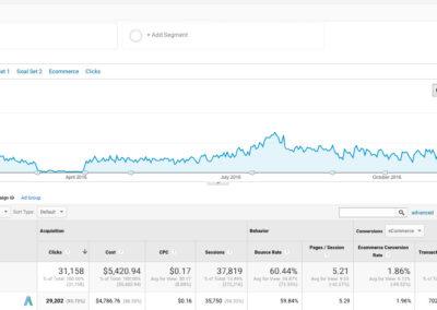 Analytics screen grab